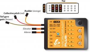Spektrum Ar610 Wiring | Receiver Installation Beastx Wiki